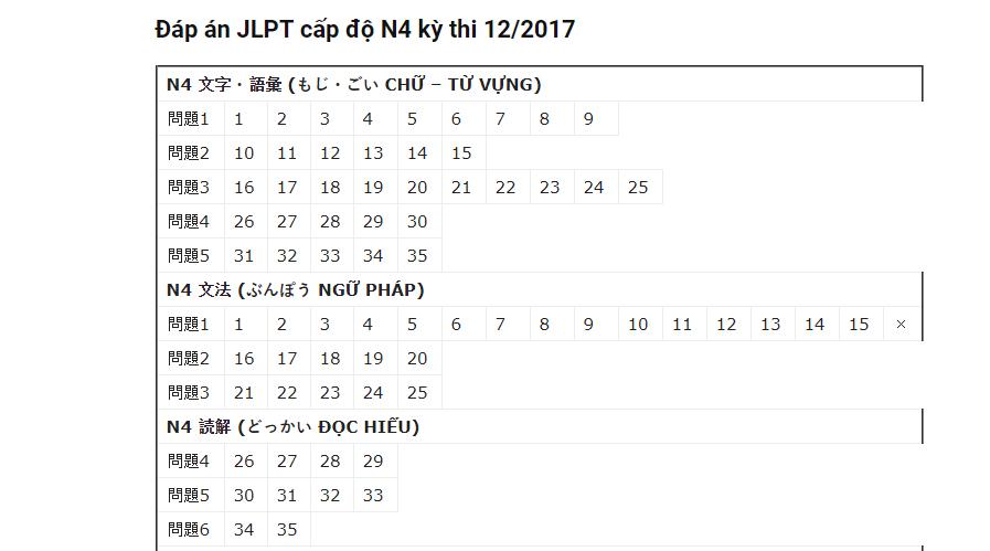Tin tức kỳ thi năng lực tiếng Nhật JLPT - CẬP NHẬT MỚI NHẤT - Trang 3